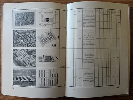 1934 PHOTO BOOK CONSTRUCTION OF BUNKERS