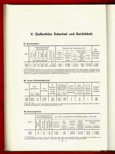 STATISTICAL YEARBOOK 1935 CITY OF THE REICHS PARTY DAYS